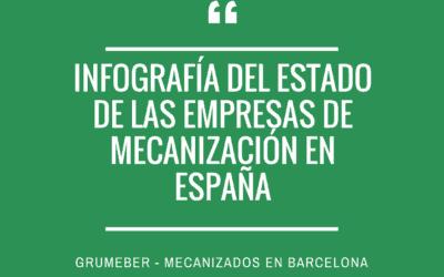Infografía del estado de las empresas de mecanización en España