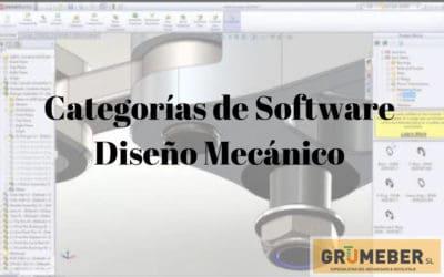 Categorías de software para el diseño mecánico